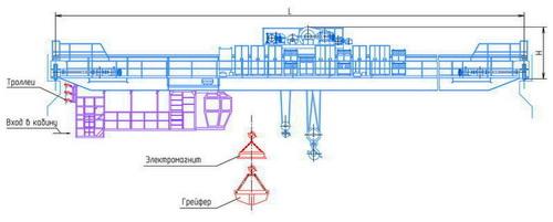 Схема мостового крана с двумя крюками, съемными магнитом и грейфером