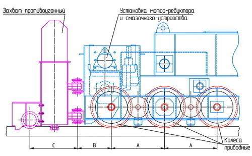 Модернизация ходовой части мостового (козлового, портального) крана, увеличение срока службы колес в 5 и более раз, установка эффективных ручных и механических противоугонных захватов.