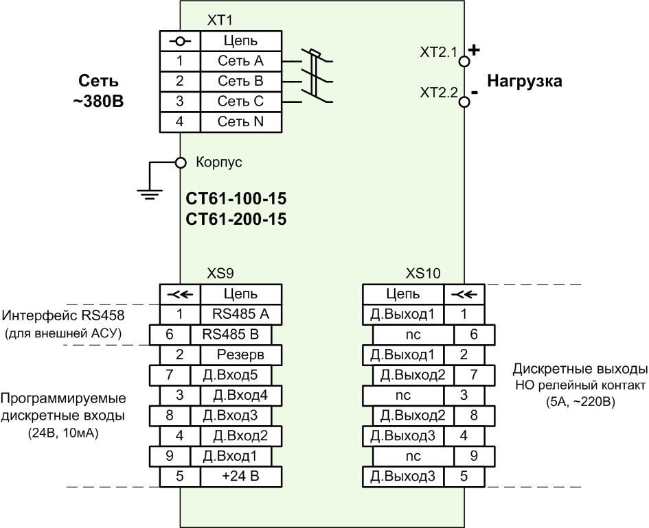 Схема подключения СТ61-100-15