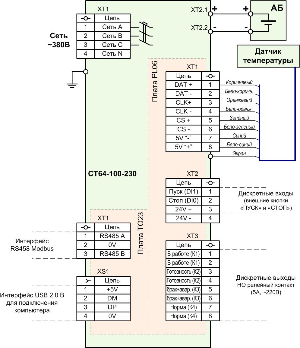 Схема подключения СТ64-100-230