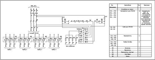 Принципиальная схема панели ПЗКБ-250