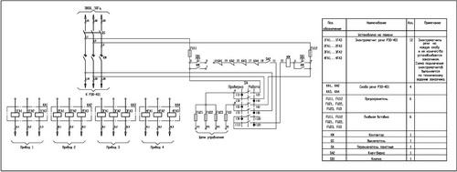 Принципиальная схема панели ПЗКБ-400