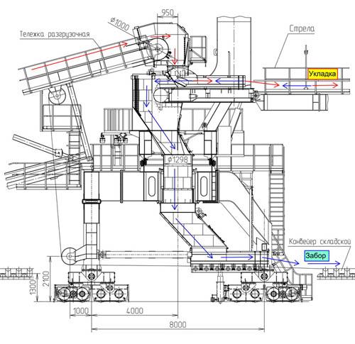 Схема углепровода